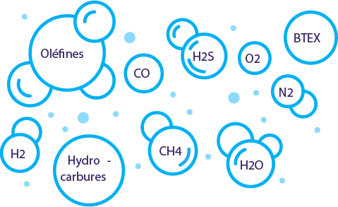 molécules gaz